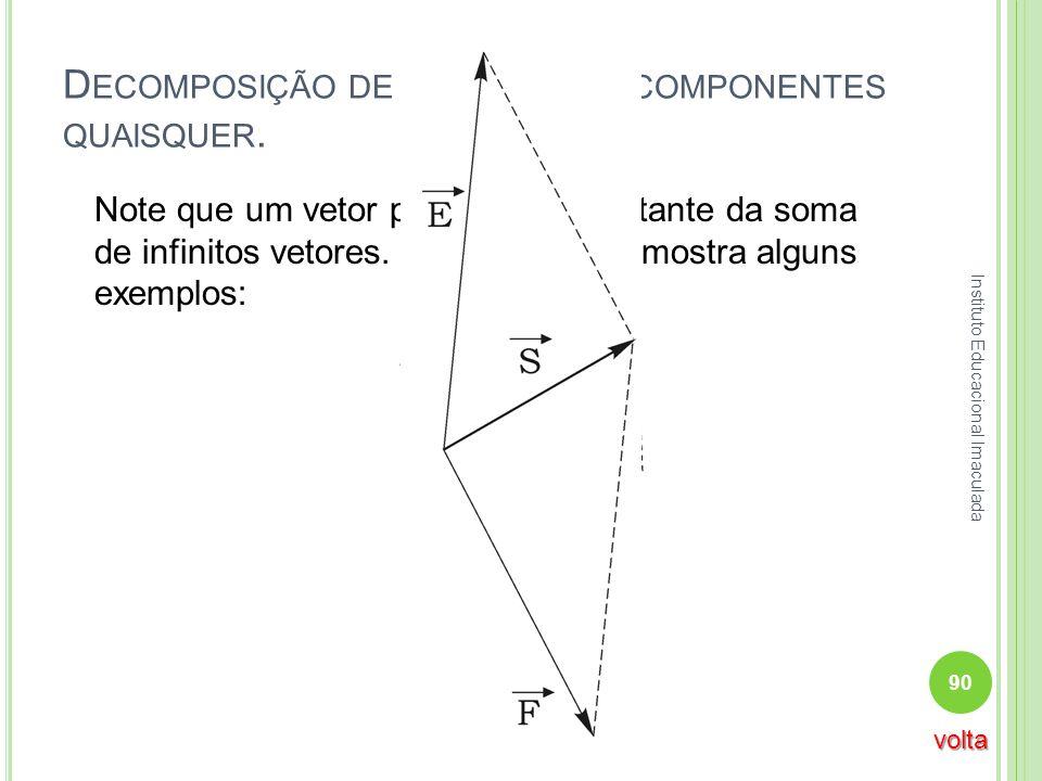 Decomposição de vetores em componentes quaisquer.