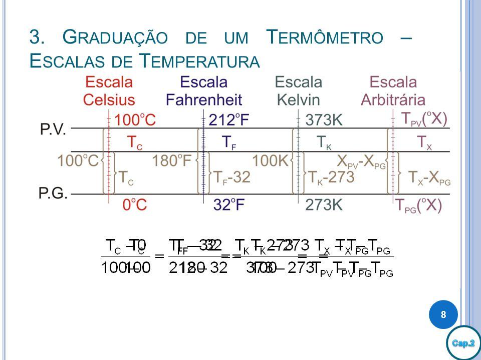 3. Graduação de um Termômetro – Escalas de Temperatura