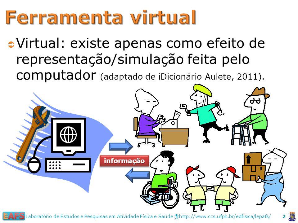 Ferramenta virtual Virtual: existe apenas como efeito de representação/simulação feita pelo computador (adaptado de iDicionário Aulete, 2011).