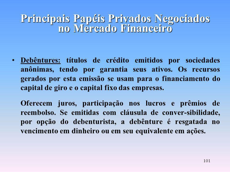 Principais Papéis Privados Negociados no Mercado Financeiro