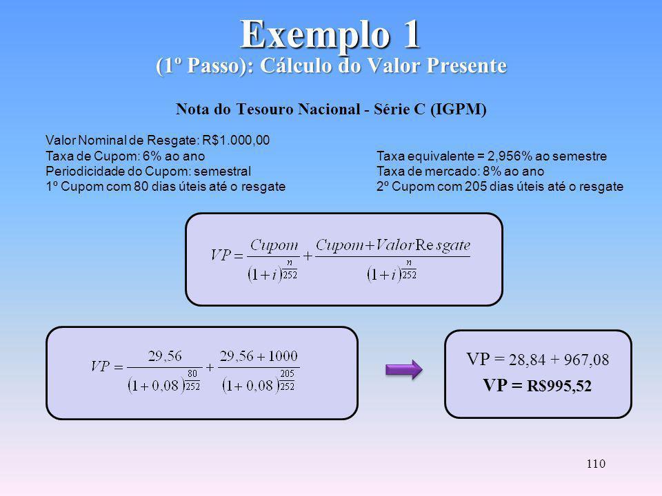 Exemplo 1 (1º Passo): Cálculo do Valor Presente Nota do Tesouro Nacional - Série C (IGPM)