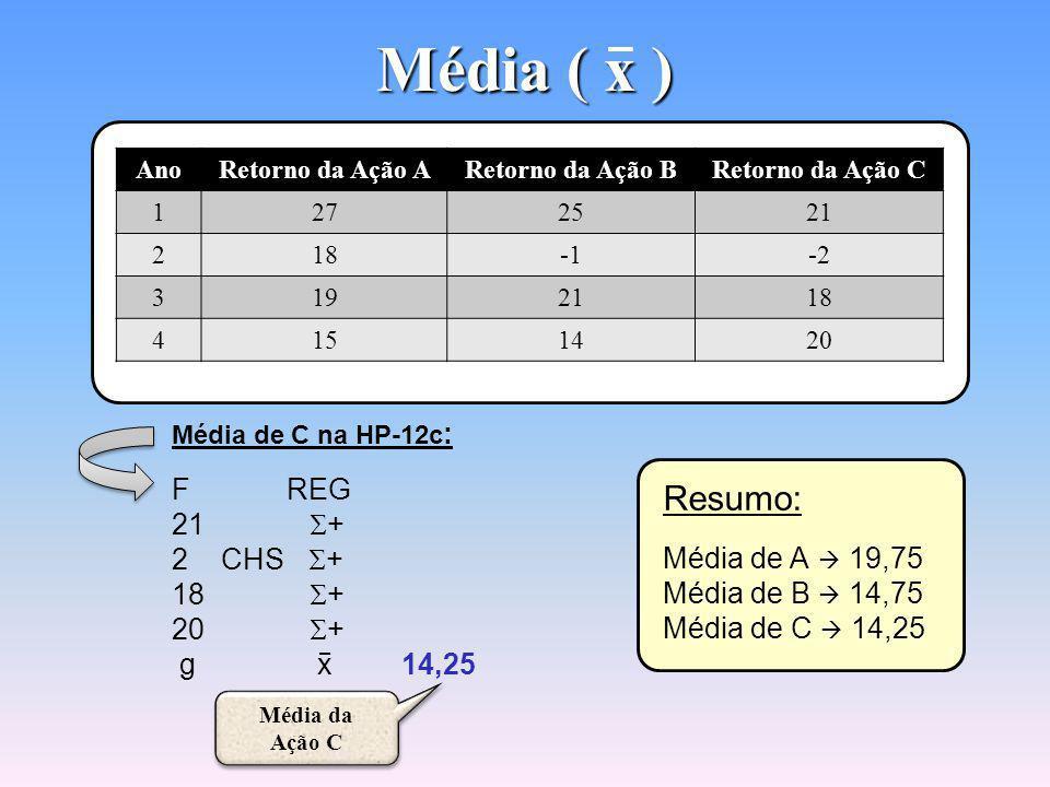 Média ( x ) Resumo: F REG 21 S+ 2 CHS S+ 18 S+ Média de A  19,75