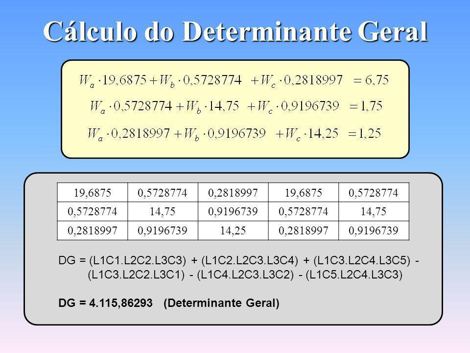 Cálculo do Determinante Geral