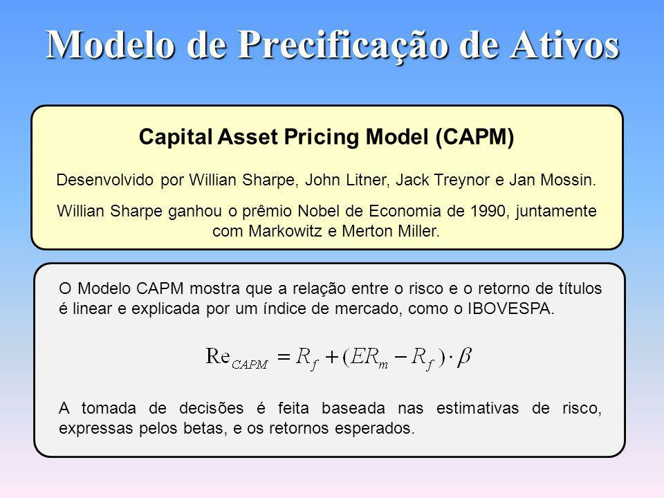 Modelo de Precificação de Ativos