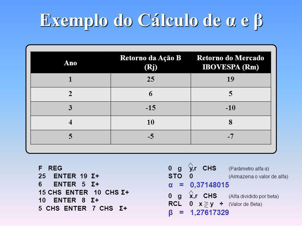 Exemplo do Cálculo de α e β