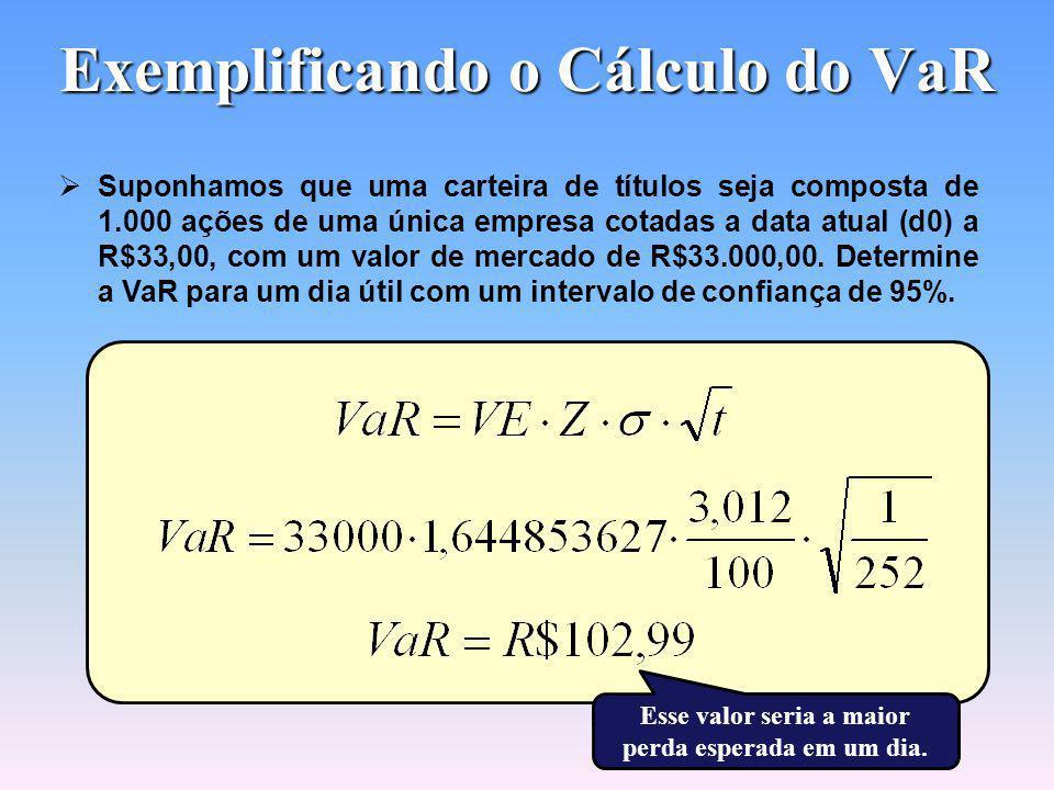 Exemplificando o Cálculo do VaR