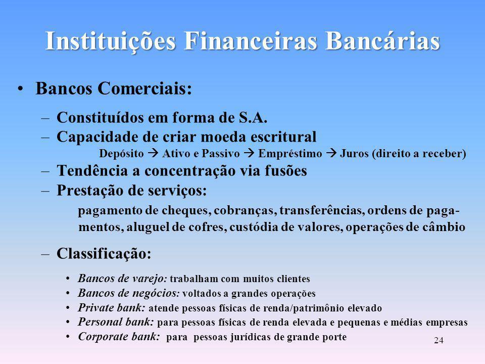 Instituições Financeiras Bancárias