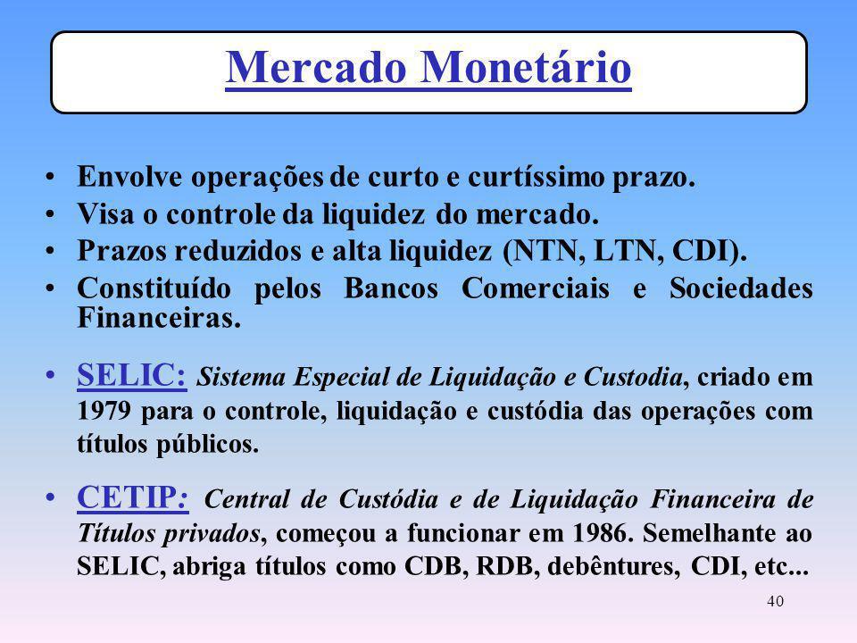 Mercado Monetário Envolve operações de curto e curtíssimo prazo. Visa o controle da liquidez do mercado.