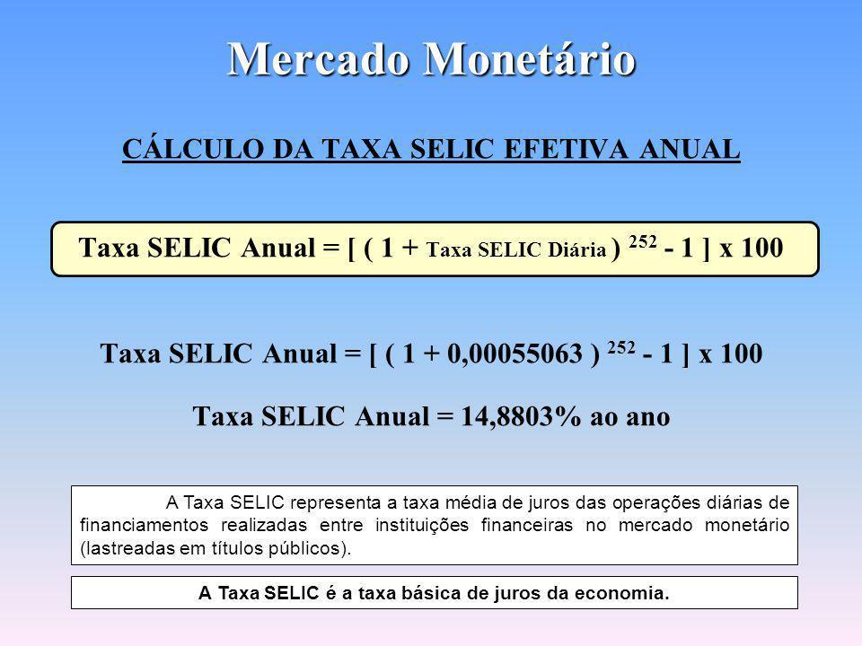 Mercado Monetário CÁLCULO DA TAXA SELIC EFETIVA ANUAL