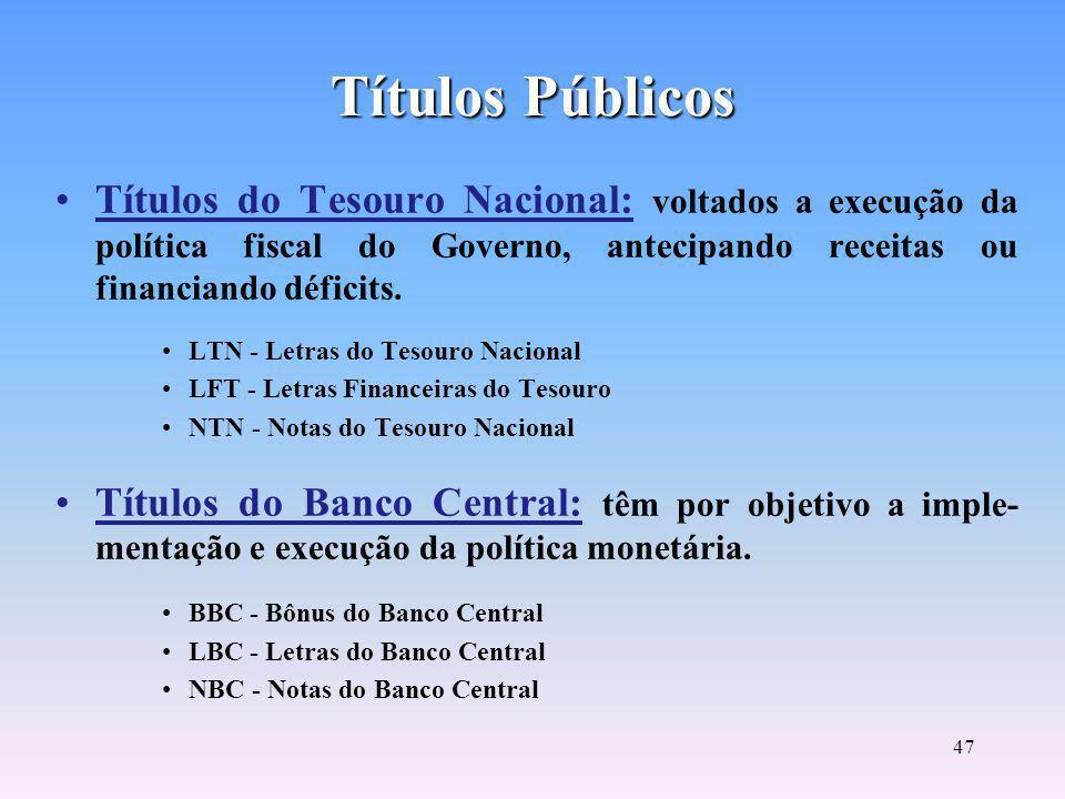 Títulos Públicos Títulos do Tesouro Nacional: voltados a execução da política fiscal do Governo, antecipando receitas ou financiando déficits.