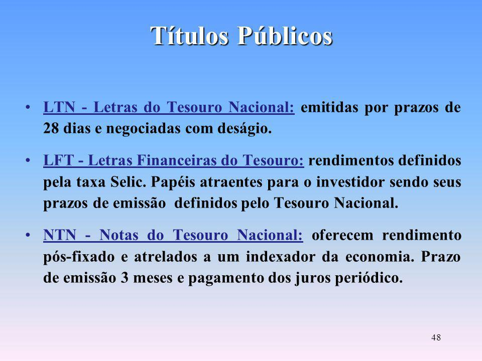 Títulos Públicos LTN - Letras do Tesouro Nacional: emitidas por prazos de 28 dias e negociadas com deságio.