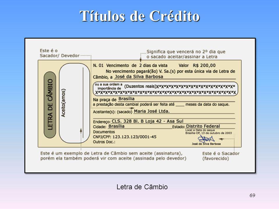 Títulos de Crédito Letra de Câmbio