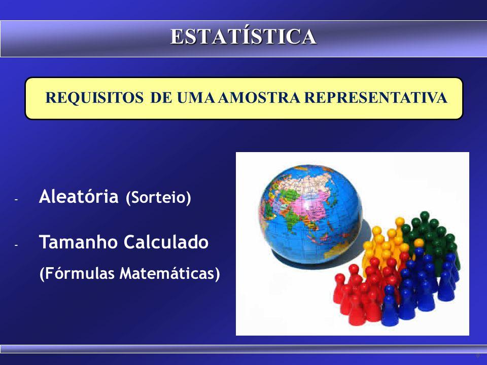 REQUISITOS DE UMA AMOSTRA REPRESENTATIVA