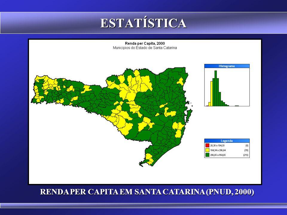 RENDA PER CAPITA EM SANTA CATARINA (PNUD, 2000)