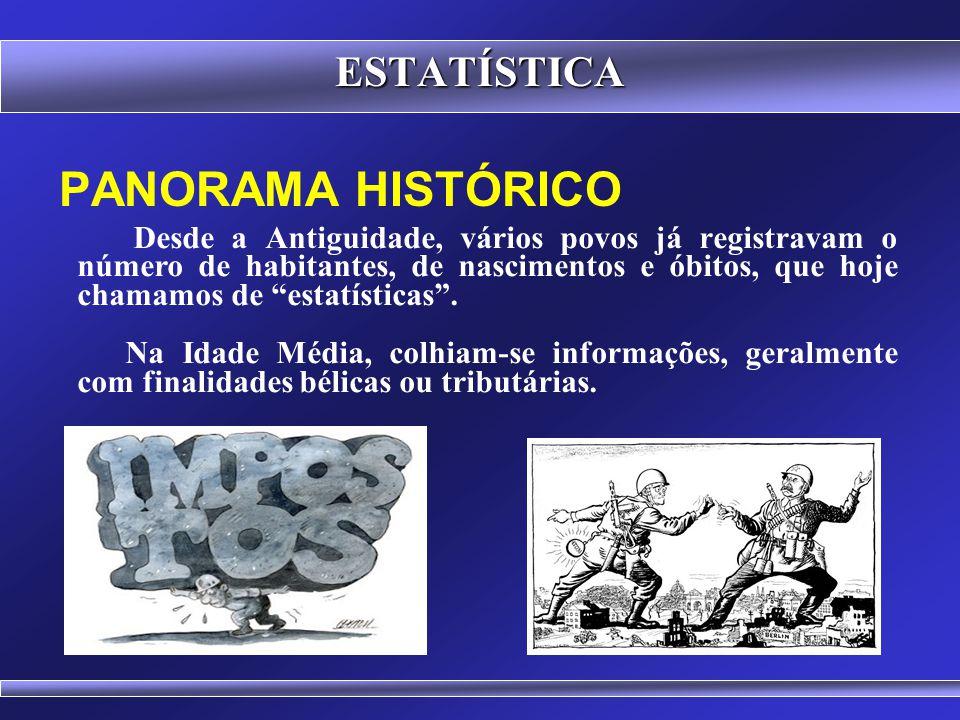 PANORAMA HISTÓRICO ESTATÍSTICA