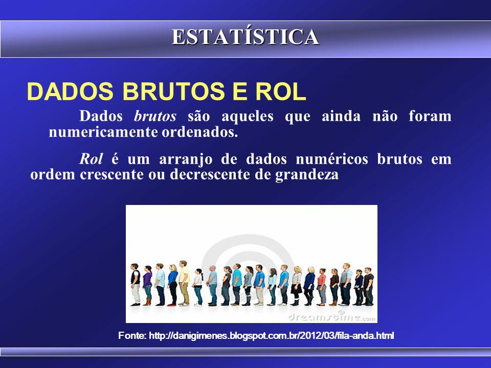 Fonte: http://danigimenes.blogspot.com.br/2012/03/fila-anda.html