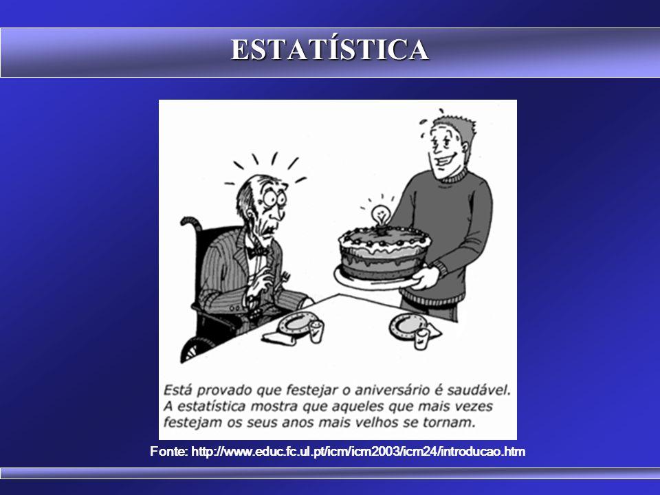 Fonte: http://www.educ.fc.ul.pt/icm/icm2003/icm24/introducao.htm