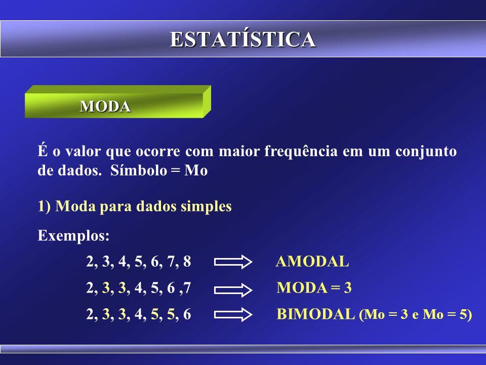 ESTATÍSTICA MODA. É o valor que ocorre com maior frequência em um conjunto de dados. Símbolo = Mo.