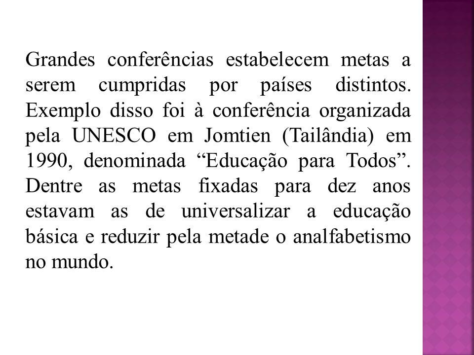 Grandes conferências estabelecem metas a serem cumpridas por países distintos.