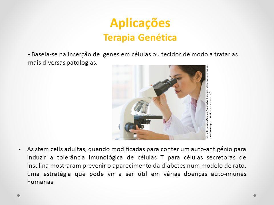 Aplicações Terapia Genética