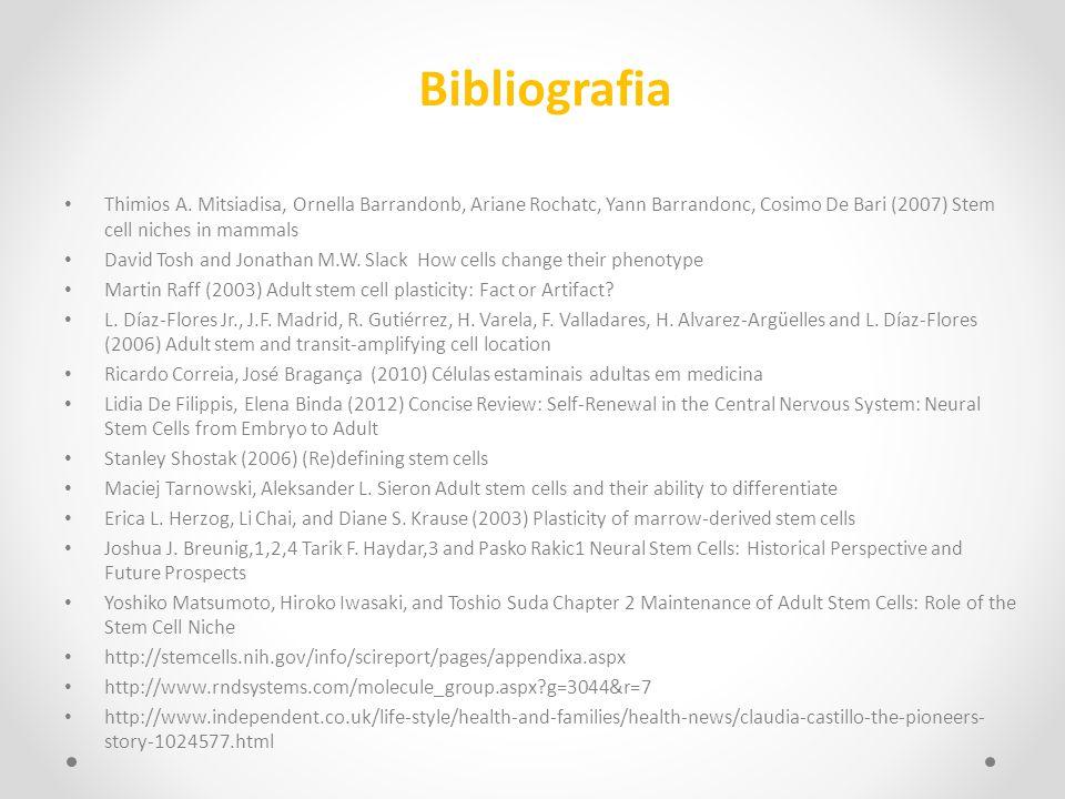 Bibliografia Thimios A. Mitsiadisa, Ornella Barrandonb, Ariane Rochatc, Yann Barrandonc, Cosimo De Bari (2007) Stem cell niches in mammals.