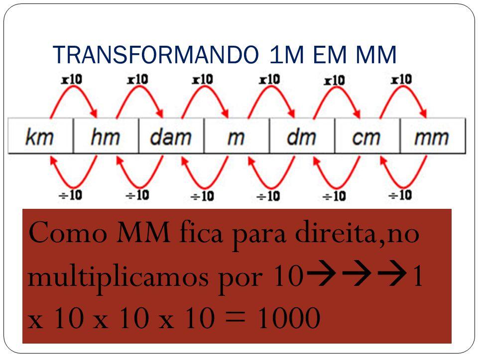 TRANSFORMANDO 1M EM MM Como MM fica para direita,no multiplicamos por 101 x 10 x 10 x 10 = 1000