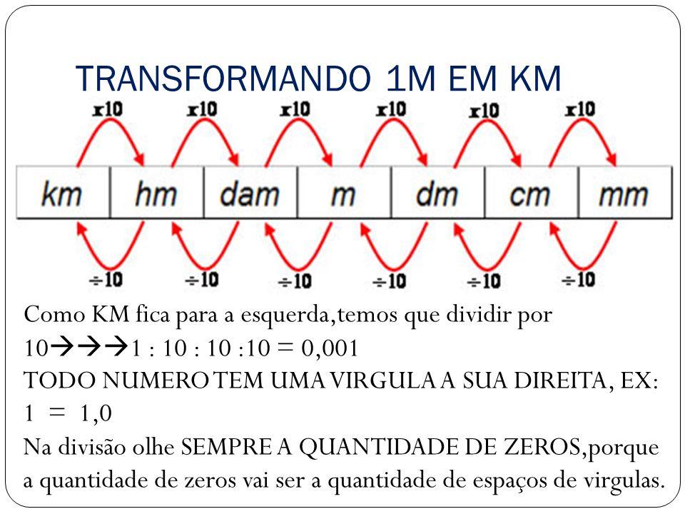 TRANSFORMANDO 1M EM KM Como KM fica para a esquerda,temos que dividir por 101 : 10 : 10 :10 = 0,001.
