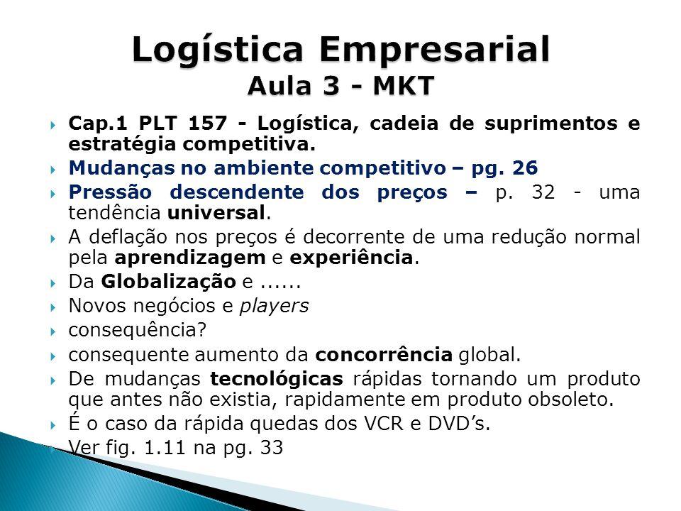 Logística Empresarial Aula 3 - MKT