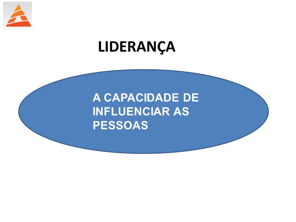LIDERANÇA A CAPACIDADE DE INFLUENCIAR AS PESSOAS