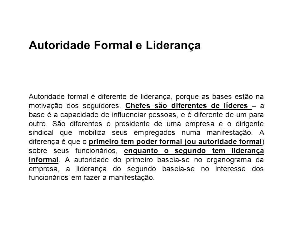 Autoridade Formal e Liderança