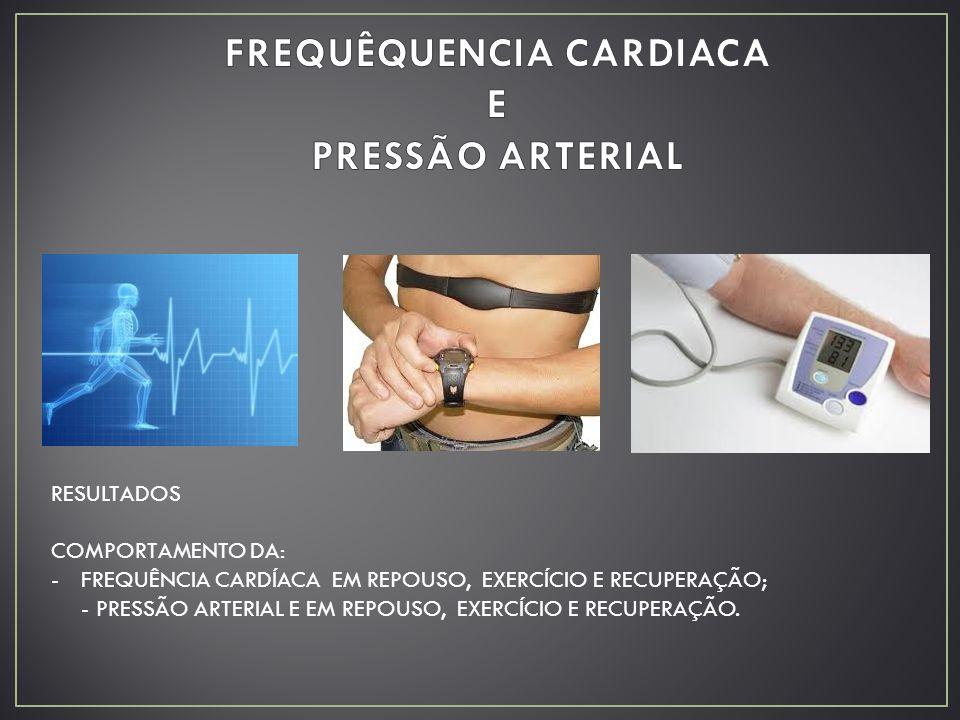 FREQUÊQUENCIA CARDIACA E PRESSÃO ARTERIAL