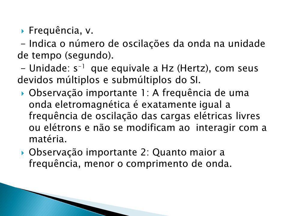 Frequência, v. - Indica o número de oscilações da onda na unidade de tempo (segundo).