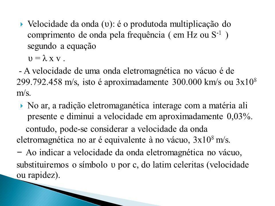 Velocidade da onda (ʋ): é o produtoda multiplicação do comprimento de onda pela frequência ( em Hz ou S-1 ) segundo a equação