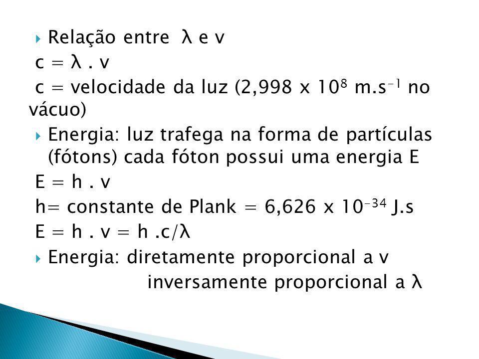 Relação entre λ e v c = λ . v. c = velocidade da luz (2,998 x 108 m.s-1 no vácuo)