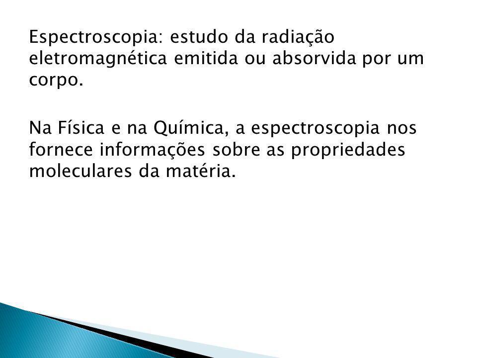 Espectroscopia: estudo da radiação eletromagnética emitida ou absorvida por um corpo.