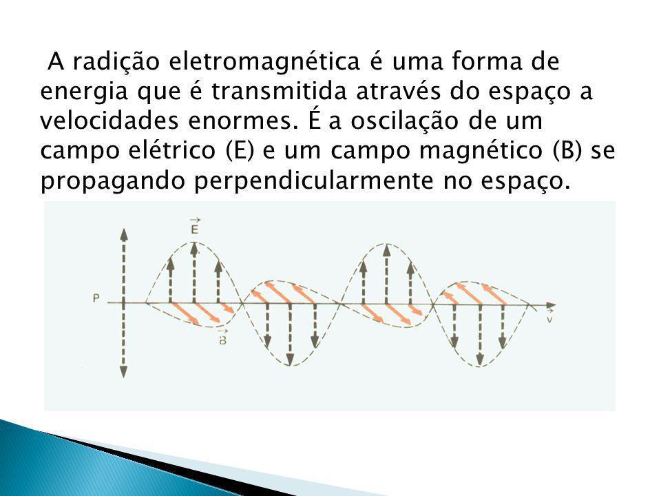 A radição eletromagnética é uma forma de energia que é transmitida através do espaço a velocidades enormes.