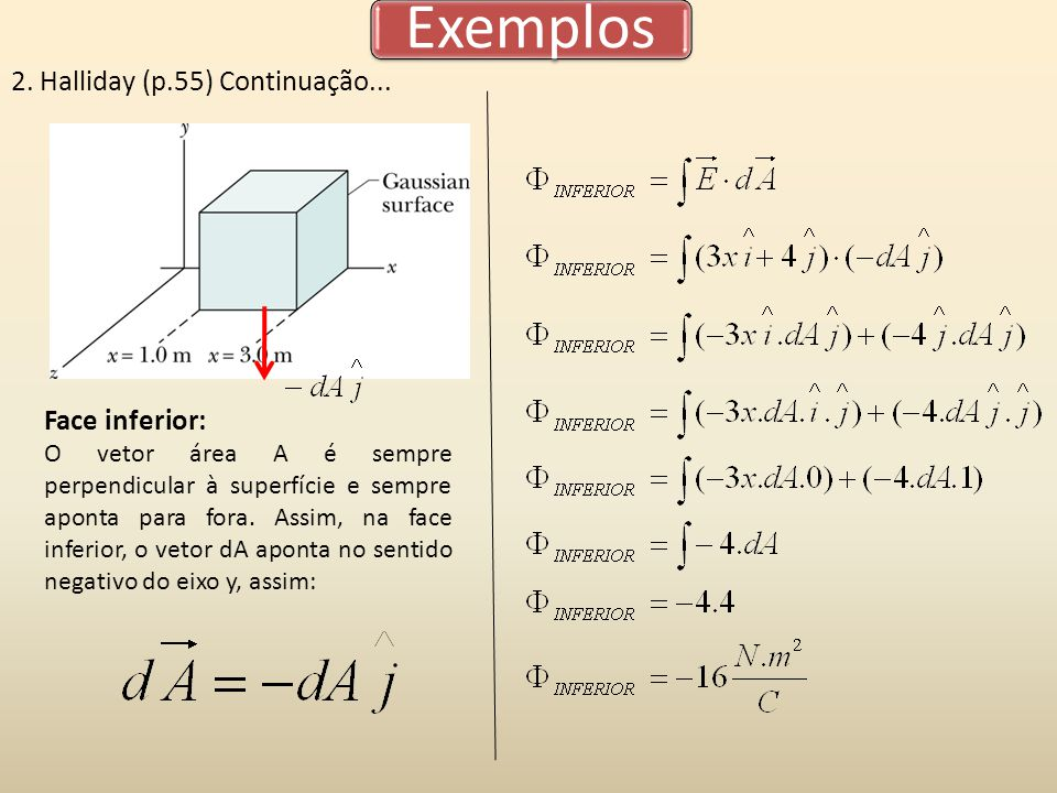 Exemplos 2. Halliday (p.55) Continuação... Face inferior: