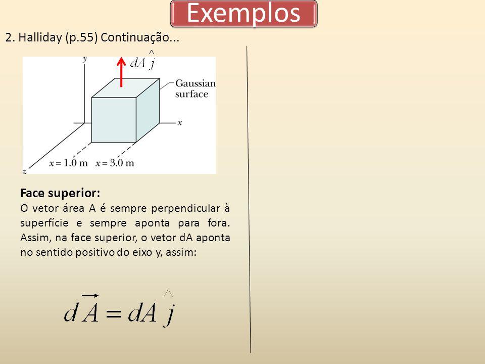 Exemplos 2. Halliday (p.55) Continuação... Face superior: