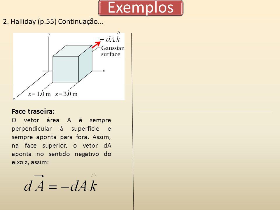 Exemplos 2. Halliday (p.55) Continuação... Face traseira: