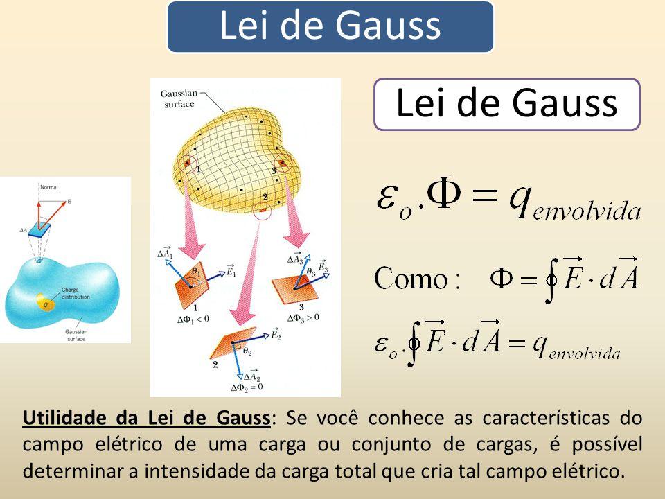 Lei de Gauss Lei de Gauss