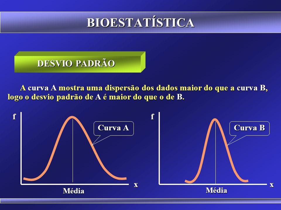 BIOESTATÍSTICA DESVIO PADRÃO