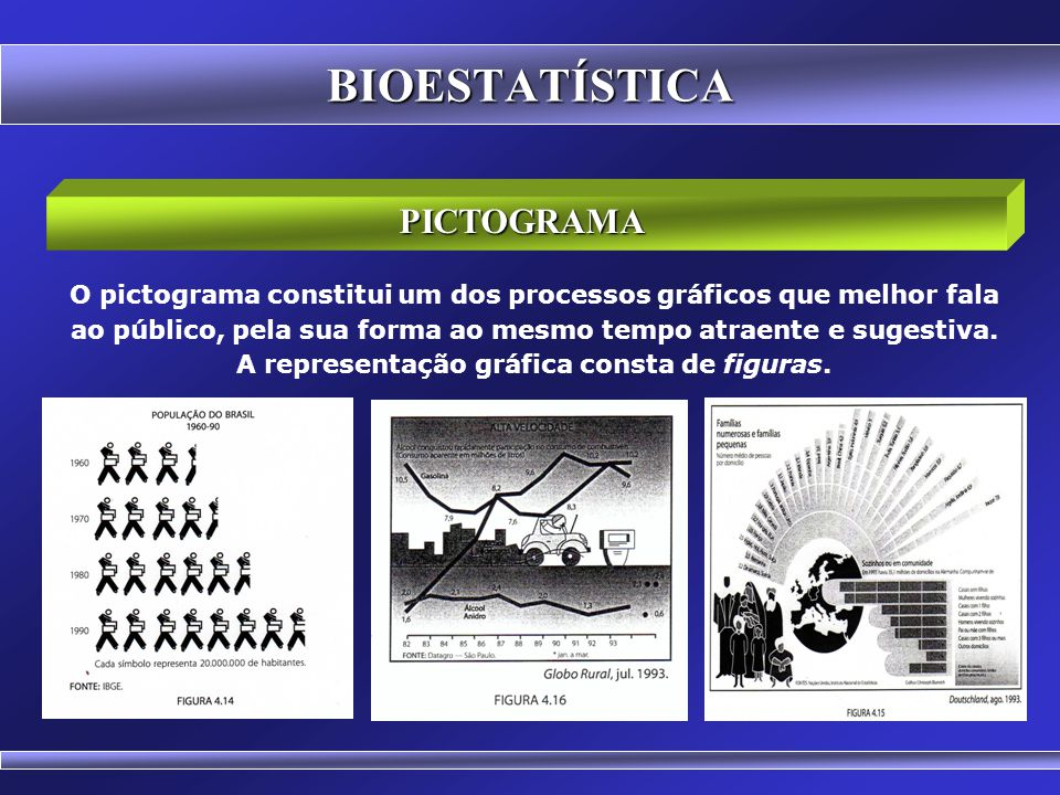 BIOESTATÍSTICA PICTOGRAMA