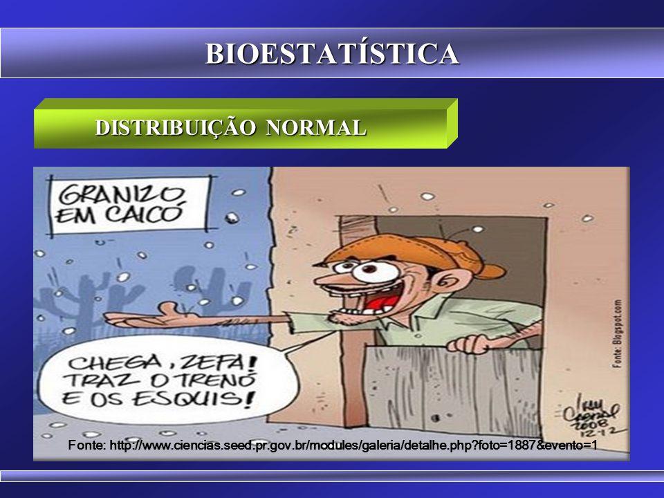BIOESTATÍSTICA DISTRIBUIÇÃO NORMAL