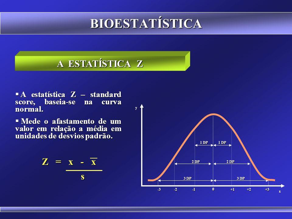 BIOESTATÍSTICA A ESTATÍSTICA Z Z = x - x s