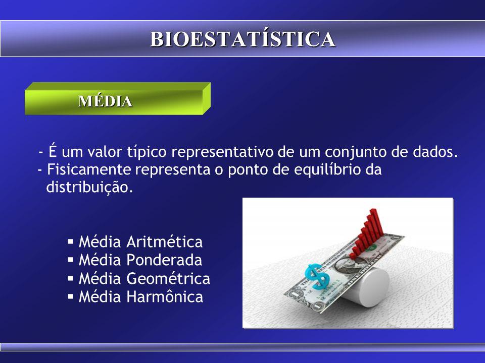 BIOESTATÍSTICA MÉDIA. - É um valor típico representativo de um conjunto de dados. - Fisicamente representa o ponto de equilíbrio da.