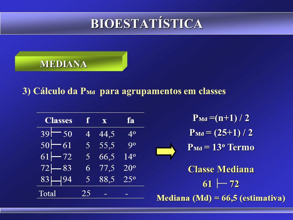 Mediana (Md) = 66,5 (estimativa)