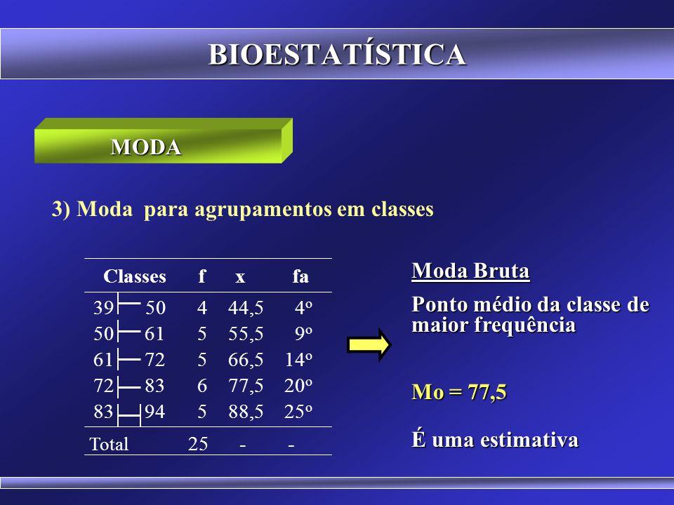 BIOESTATÍSTICA Classes f x fa MODA