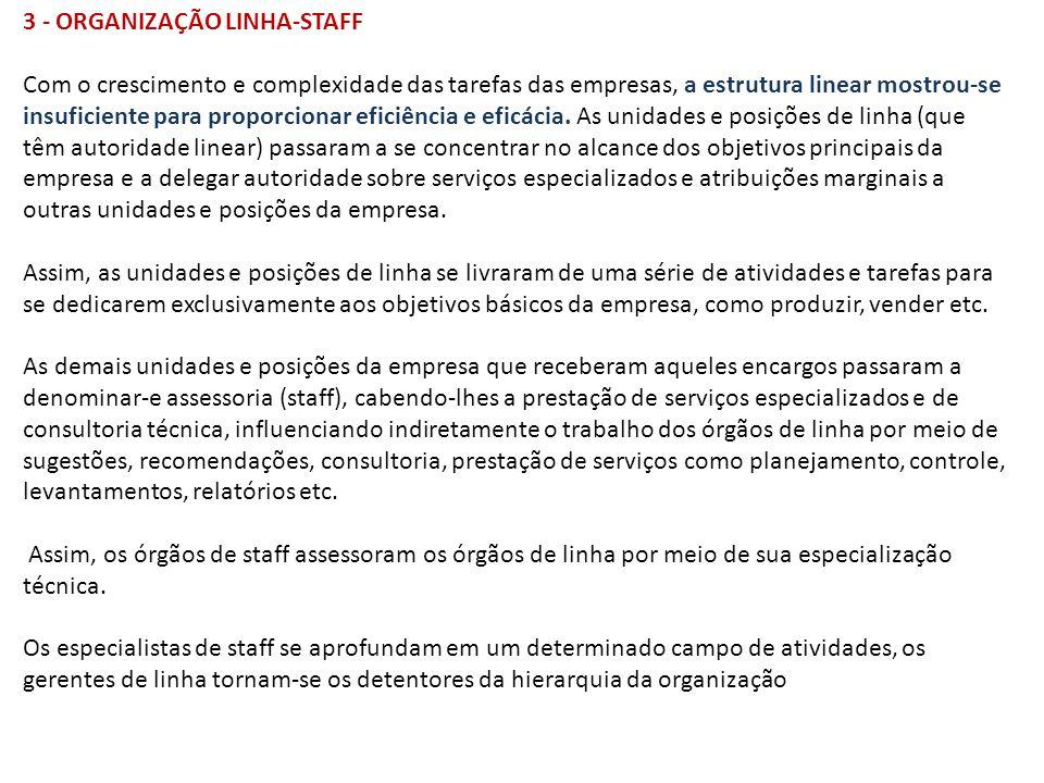 3 - ORGANIZAÇÃO LINHA-STAFF