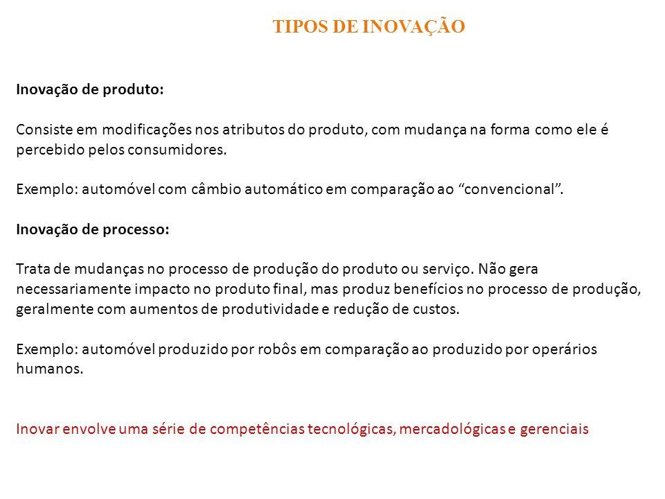 TIPOS DE INOVAÇÃO Inovação de produto:
