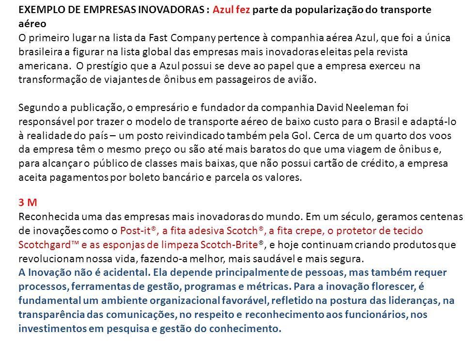 EXEMPLO DE EMPRESAS INOVADORAS : Azul fez parte da popularização do transporte aéreo